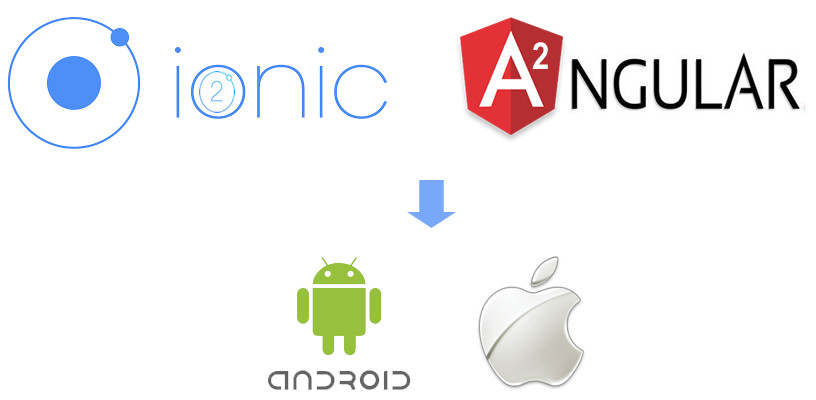 angular-2-ionic-android.jpg